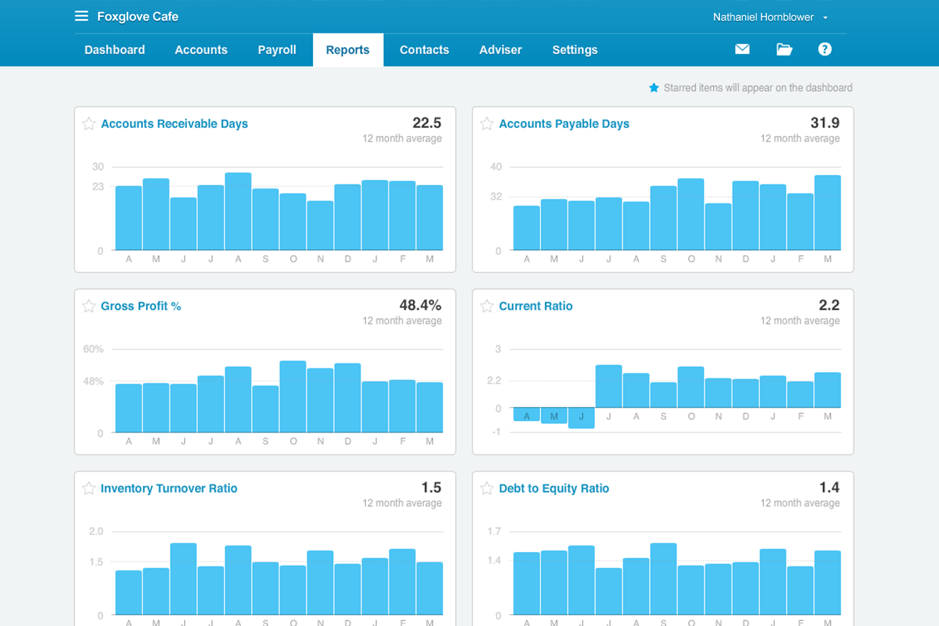 xero-business-performance-dashboard.png
