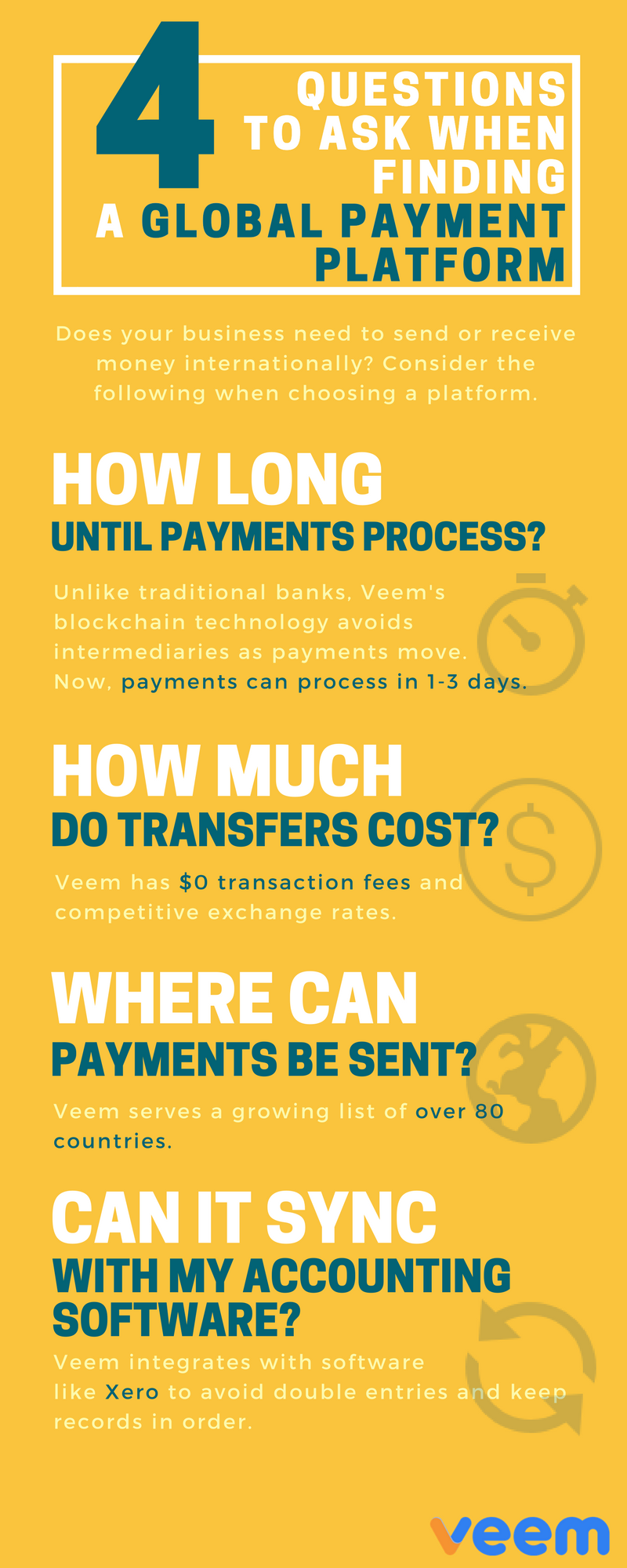 International Payments From Xero